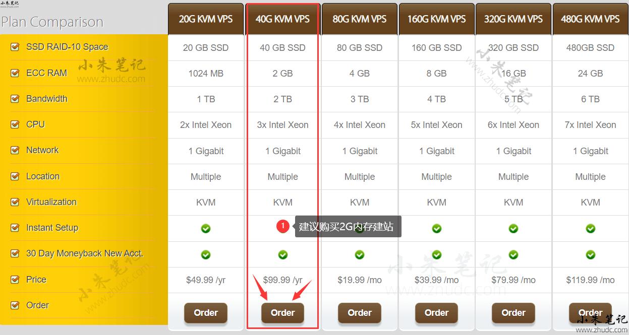 搬瓦工VPS购买图文指导教程 1