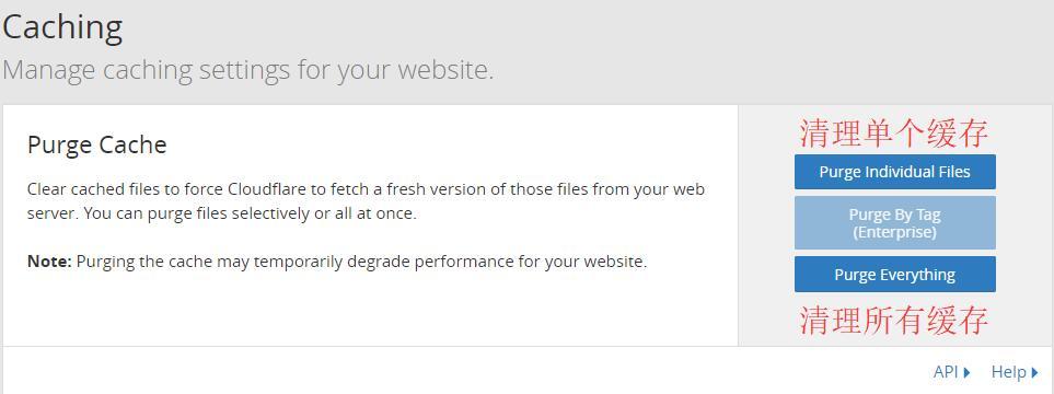 免费版CloudFlare CDN基本设置参考