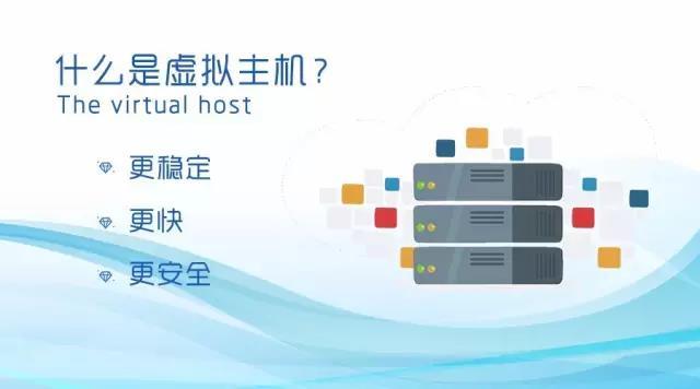 虚拟主机、云虚拟主机、VPS云主机、独立服务器四大主机区别 1