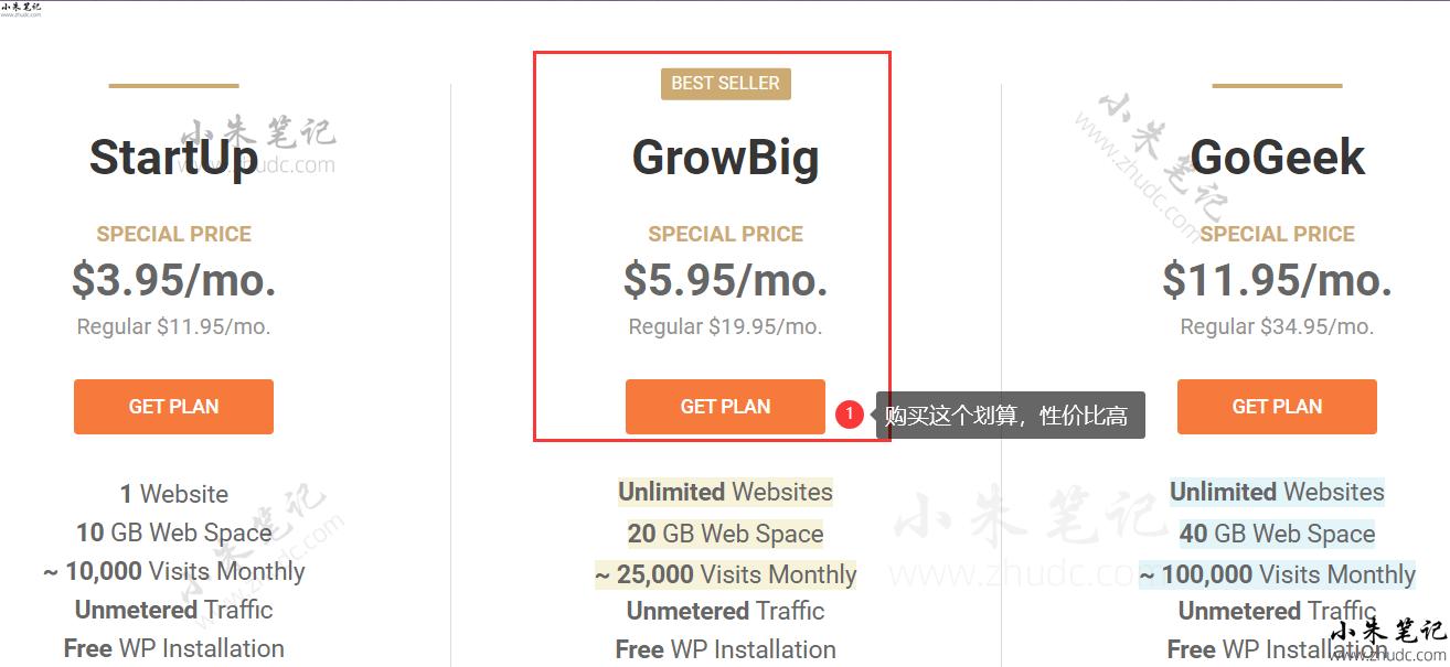 全套完全版Wordpress外贸建站教程 3