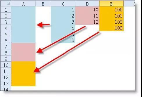 Excel工作表内多列内容合并成一列 1