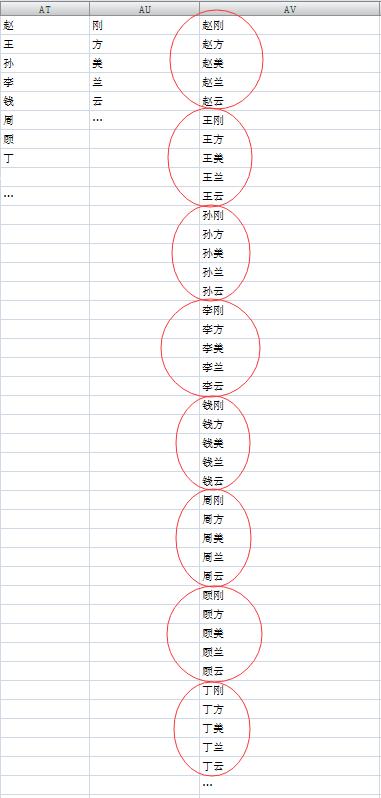 Excel中A列和B列交叉逐一组合公式 1