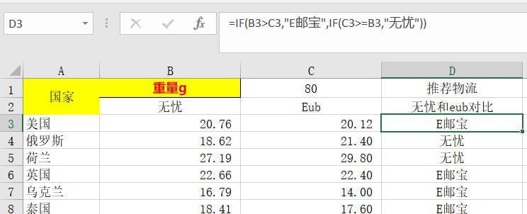 Excel公式对比速卖通无忧和E邮宝运费