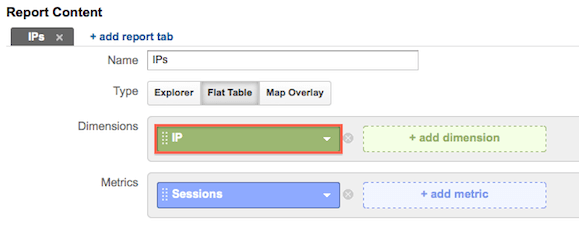 谷歌分析自定义报告