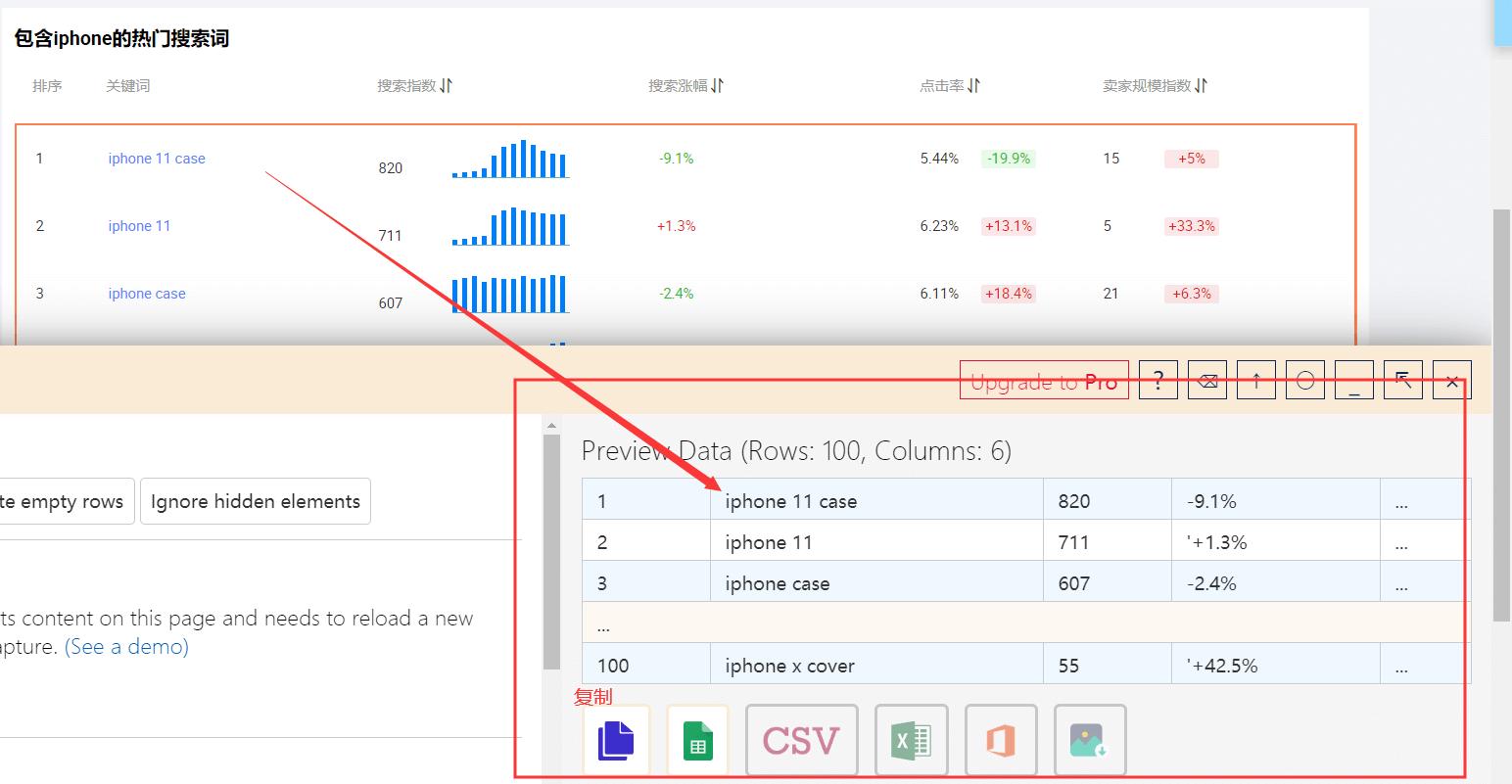 全自动收集阿里国际站关键词插件Instant Data Scraper 13